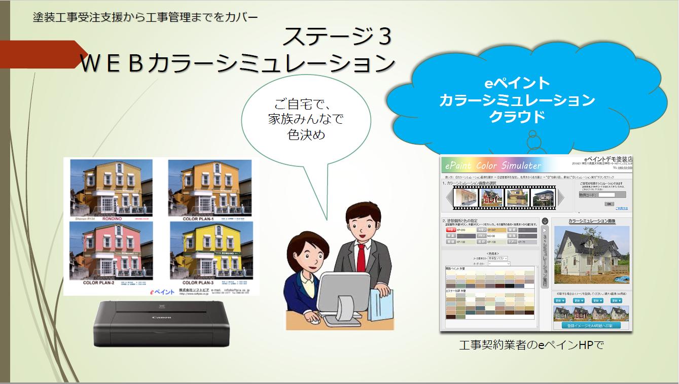 【ステージ3】WEBカラーシミュレーション