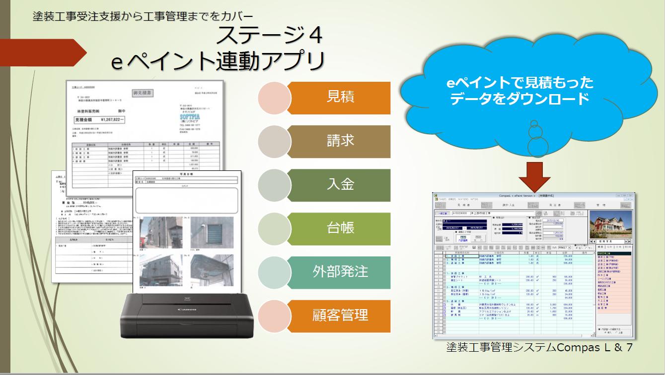 【ステージ4】eペイント連動アプリ